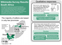 Short version Infographic-WMZA survey results 2015.png